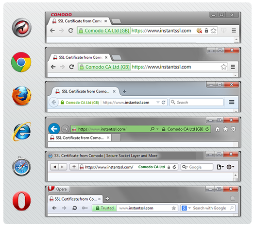 Como é mostrado o SSL nos navegadores